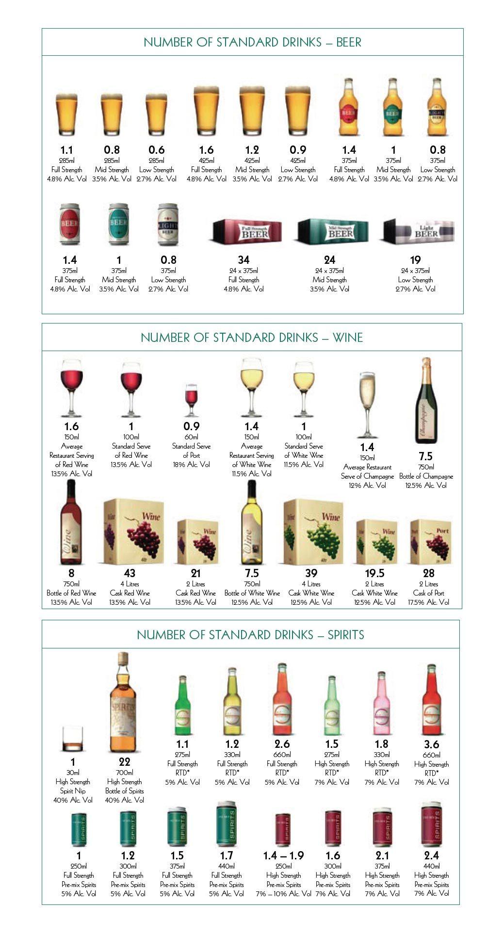 standard-drinks-australia