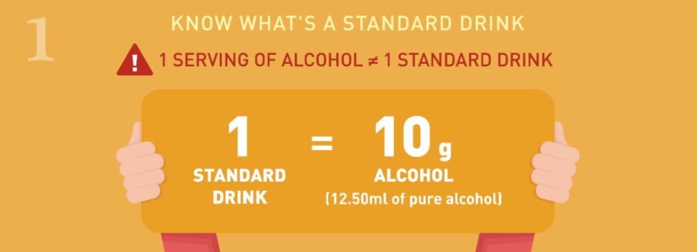 Know what's a standard drink